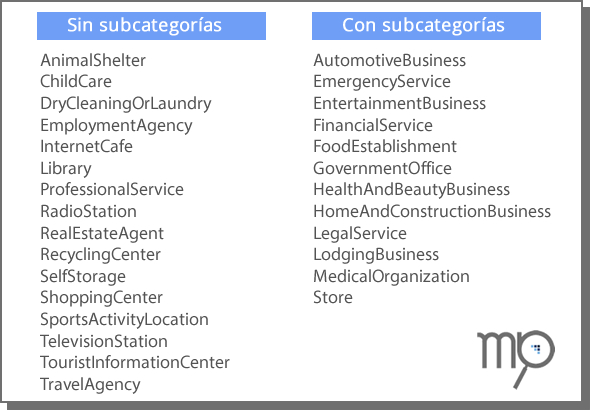 Tipos específicos de Negocios Locales - Local Business Specific Types